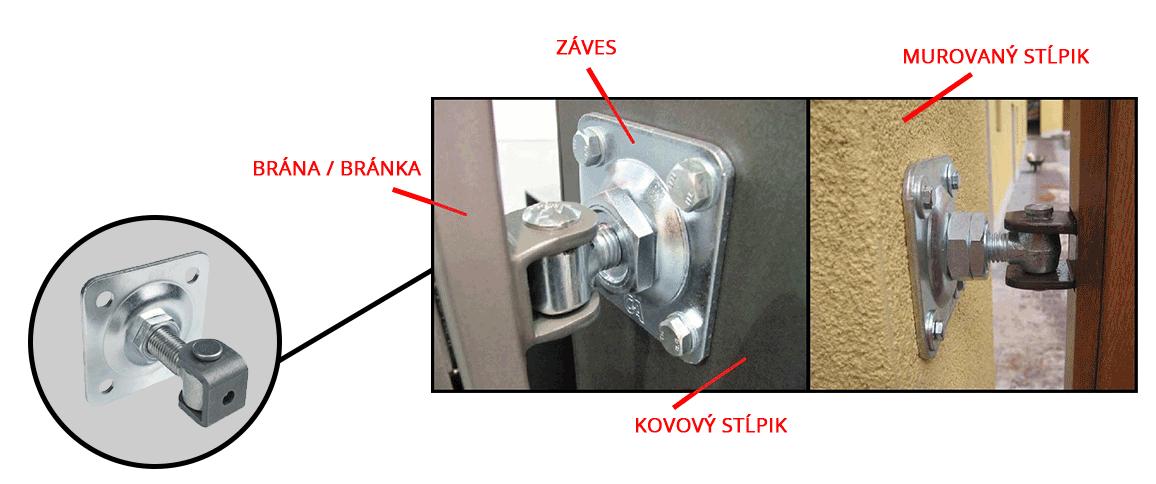 Závesy pre bránu