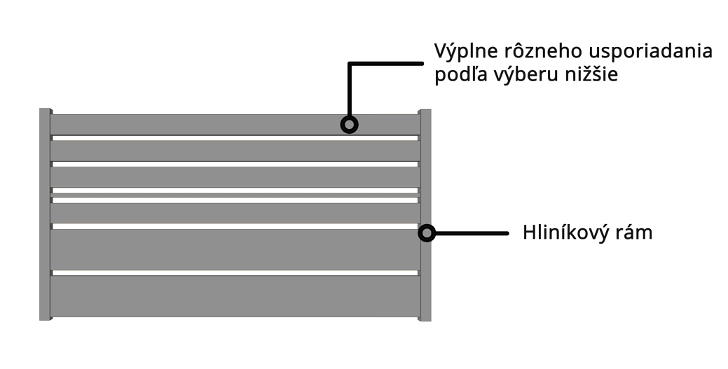 Rozloženie hliníkového plotu